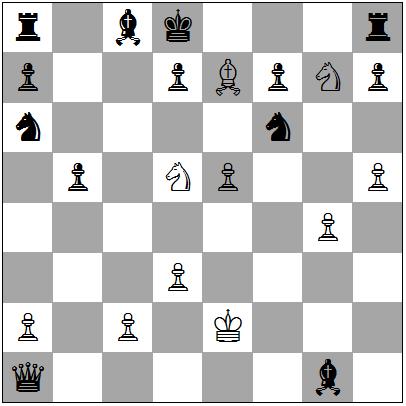 Data visualization challenge – chessnotation